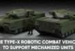 Milrem Robotics' Type-X Robotic Combat Vehicle with John Cockerill's CPWS II unveiled at IDEX 2021